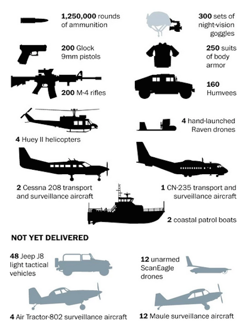 wapo yemen weapons infographic