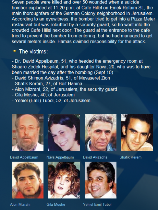 Café Hillel Bombing | Credit: MFA, Israel