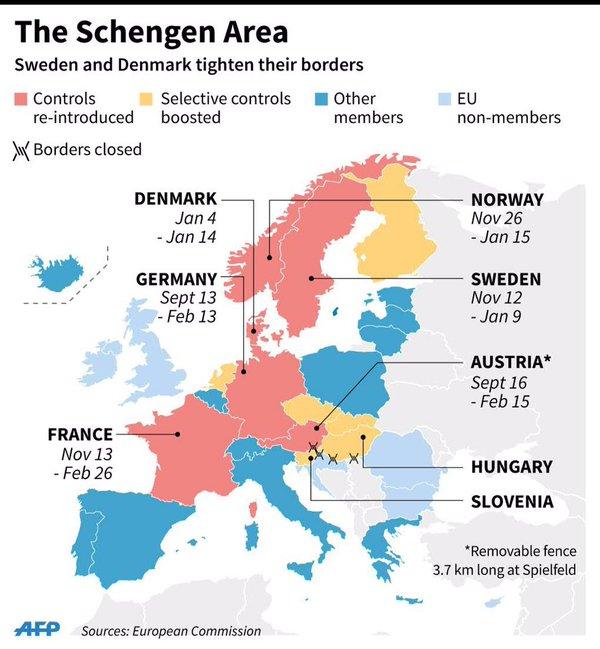 Schengen Area Controls Borders