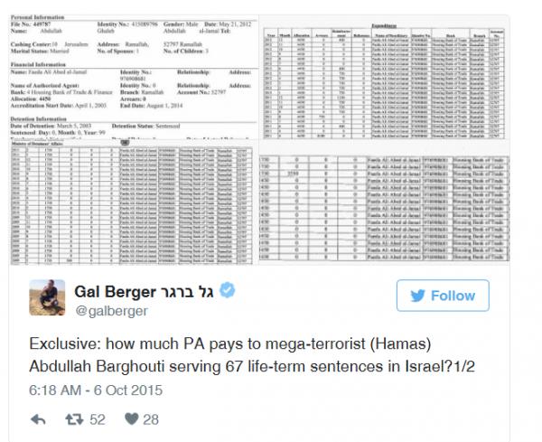 Gal Berger tweet on payments to Barghouti