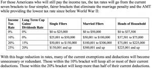 https://assets.donaldjtrump.com/trump-tax-reform.pdf