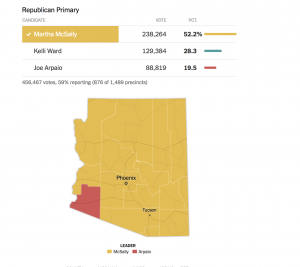 https://www.nytimes.com/interactive/2018/08/28/us/elections/arizona-primary-elections.html